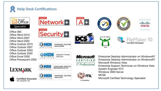 Help Desk Certifications jms technology